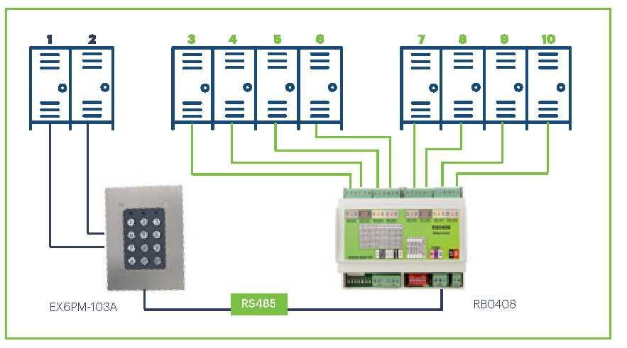 XPR relais EX6